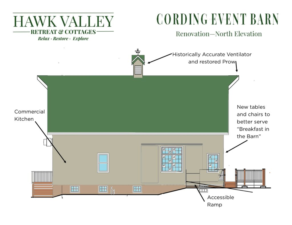 rendering showing new barn north elevation