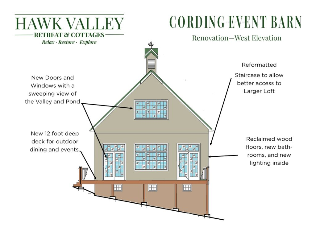 rendering showing new barn west elevation